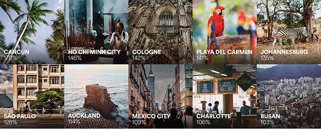 The Best Cities for Solo Travel, According to Airbnb